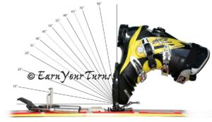 The Telemark Tech System exhibits more ROM than you ever need and all you lift is your boot, not boot plus springs.