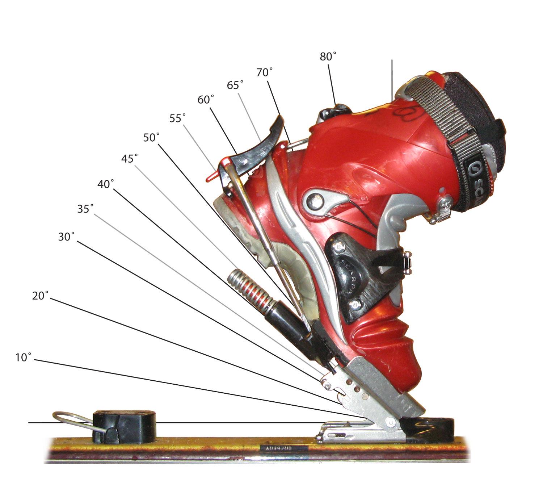 Review: 22 Designs Axl Telemark Binding